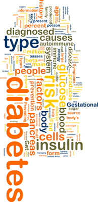diabetes word cloud